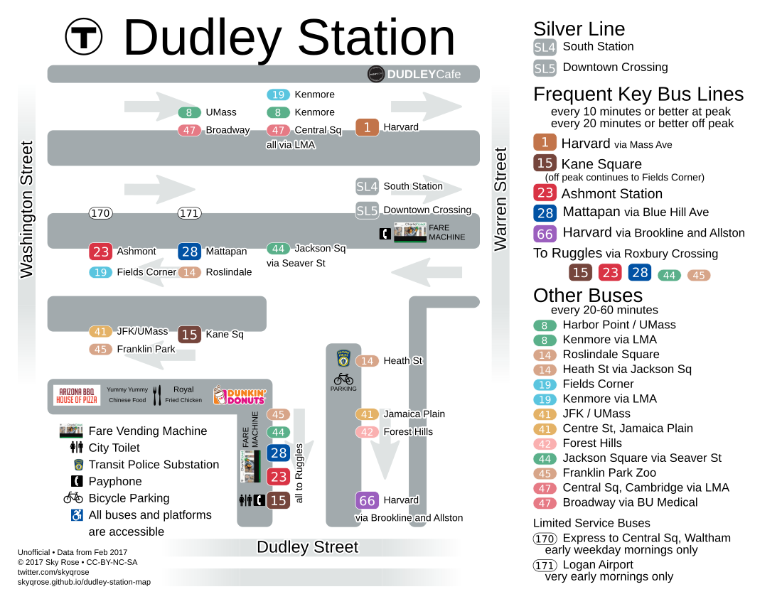 A schematic map of Dudley Station platforms, with all the routes listed on the side.
